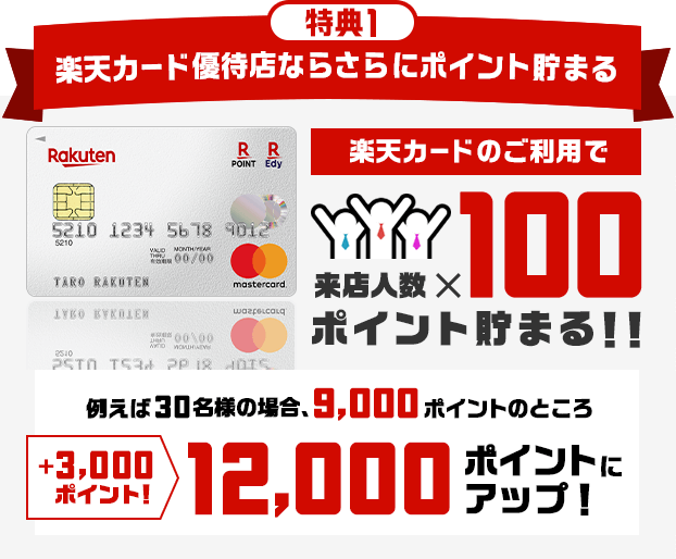 さらに楽天カード優待店での予約なら、楽天カードのご利用で来店人数×100ポイント貯まる!